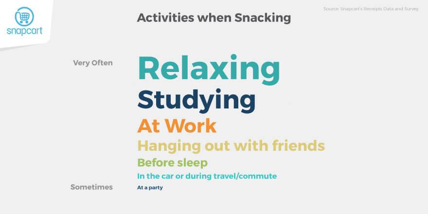 Activities Snack