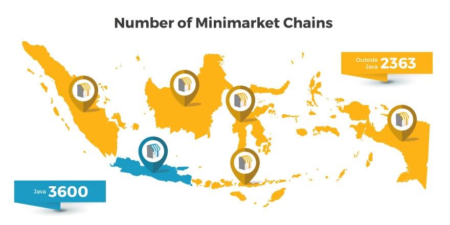 Nuumber of Minimarket